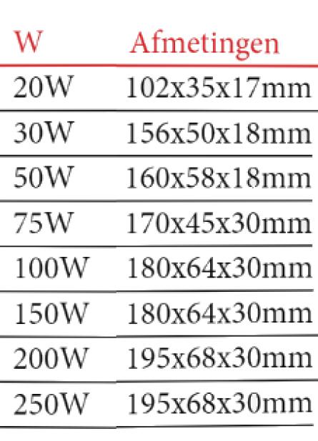 LED DRIVER 24V/DC IP20